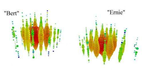 Researchers at IceCube detect record energy neutrinos