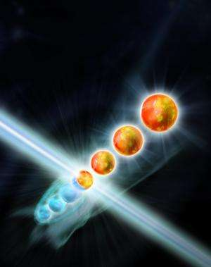 Competition in the Quantum World