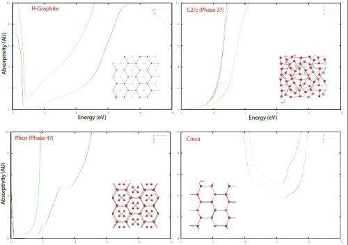 How does hydrogen metallize?