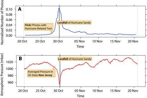Hurricane Sandy's impact measured by millions of Flickr pictures