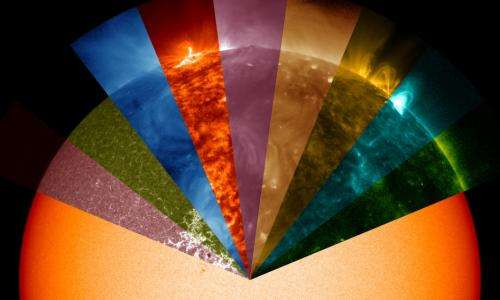 Image: Solar dynamics observatory shows sun's rainbow of wavelengths