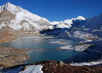 Indian drought risk, as Himalayan glaciers retreat