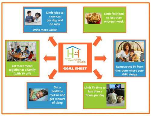 In-home intervention improves routines that reduce risk of childhood obesity