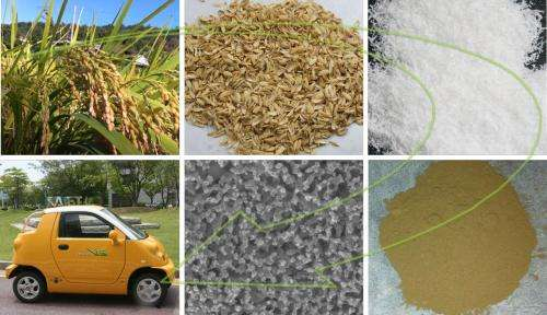 Phone and car batteries could use silicon made from rice