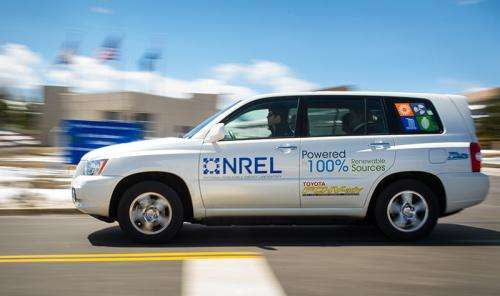 Lab drives toward the future with fuel cell EVs