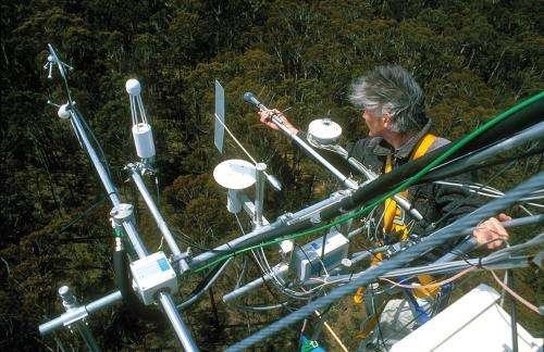 Landmark carbon assessment developed for Australia