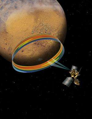 Mars water-ice clouds are key to odd thermal rhythm
