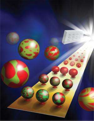 Microprinting leads to low-cost artificial cells