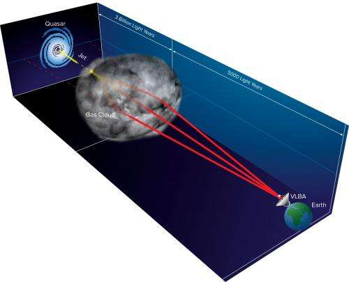 Milky Way gas cloud causes multiple images of distant quasar
