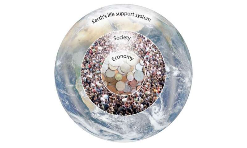 'Must haves' for integrating planetary well-being and human well-being