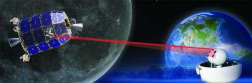 NASA laser communication system sets record with data transmissions to and from Moon