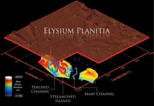 New 3-D reconstructions show buried flood channels on Mars
