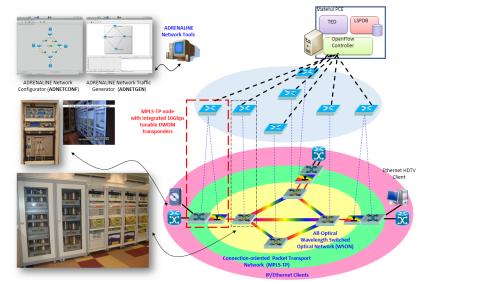 New flex-grid system prevents optical network 'traffic jams'