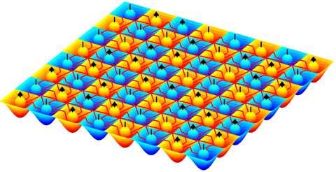 New simulatable model displaying exotic quantum phenomena