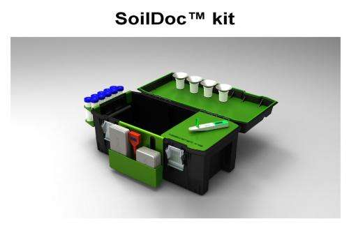 New soil testing kit for third world countries