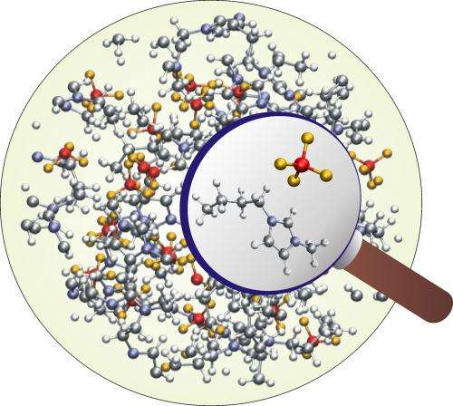 New theory for analysing interacting nuclear spins in solvents