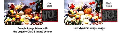 Organic CMOS image sensor technology using organic photoelectric conversion layer