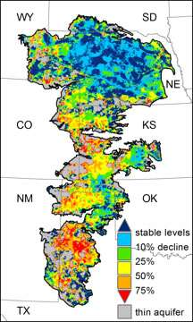 Saving the Great Plains water supply