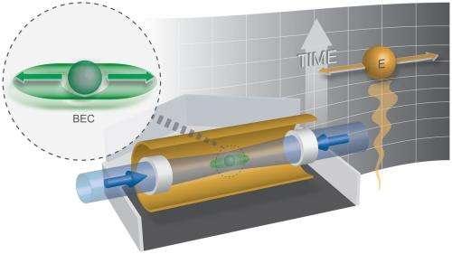 Simulation sets atoms shivering