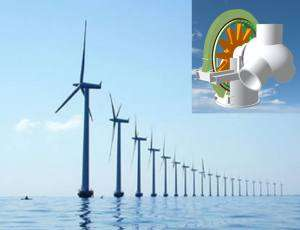 Superconductors for efficient wind power plants