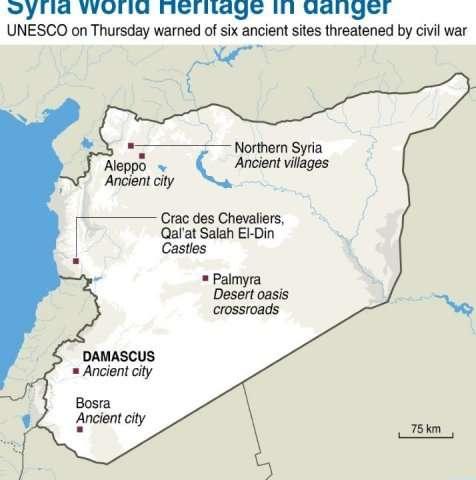 Syria World Heritage in danger