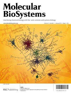 The biology of plague: Systems approach used to investigate strains of Yersinia