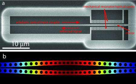 Tiny sensors put the squeeze on light
