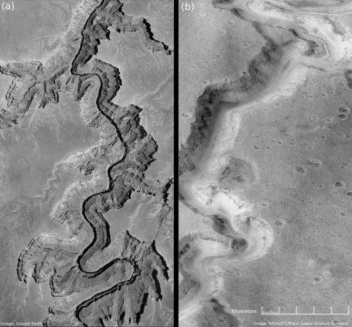 Unusual greenhouse gases may have raised ancient Martian temperature