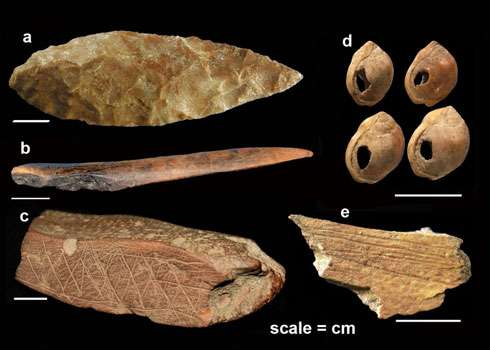 Wet weather helped human culture grow
