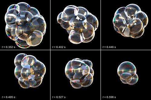The secret lives of bubbles: Mathematicians describe evolution, dissolution of clusters of bubbles (w/ video)