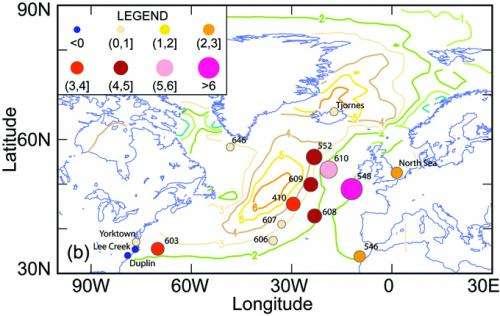 Circulation changes in a warmer ocean
