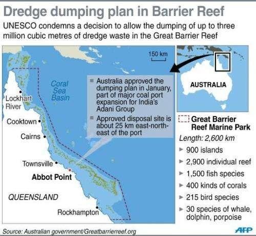 Dredge dumping plan in Barrier Reef