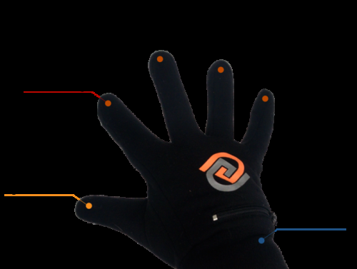 GoGlove wearable aims to control life's soundtracks