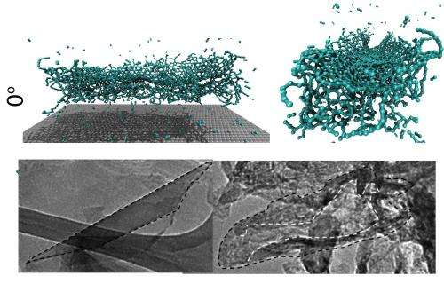 Lab unzips nanotubes into ribbons by shooting them at a target