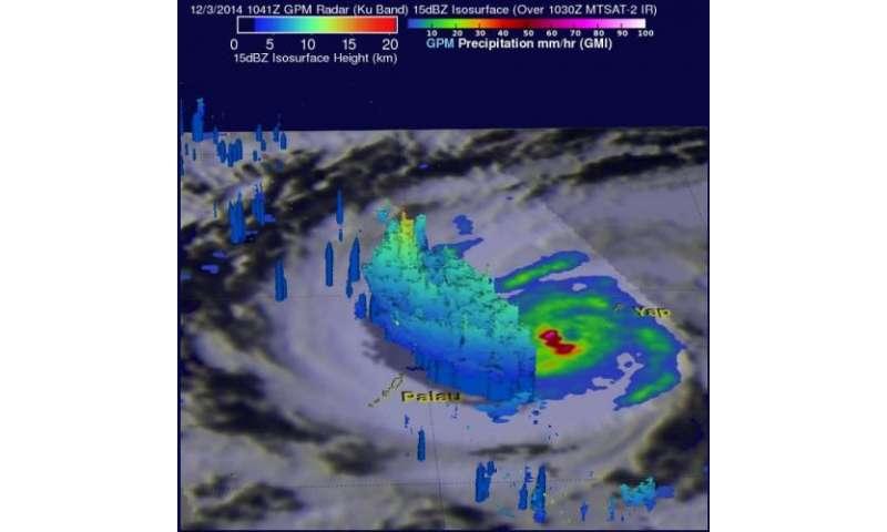 NASA observes Super Typhoon Hagupit; Philippines under warnings