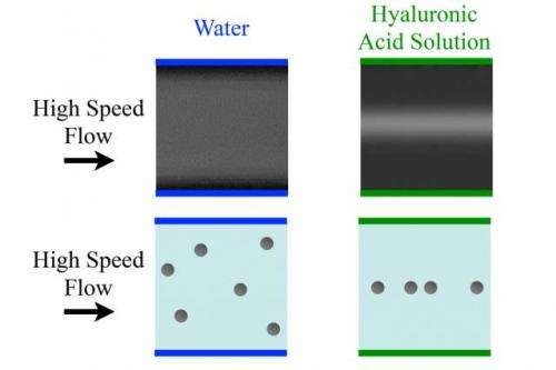 New particle-sorting method breaks speed records