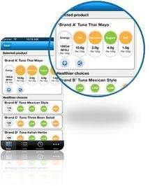 New phone app will aid healthy food and drink choices