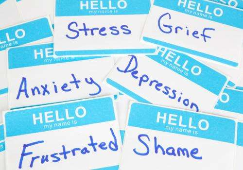 Obsessive-compulsive disorder questionnaire may give clues to other mental health problems