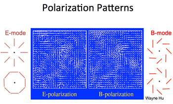 POLARBEAR seeks cosmic answers in microwave polarization