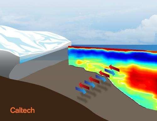 Robotic ocean gliders aid study of melting polar ice
