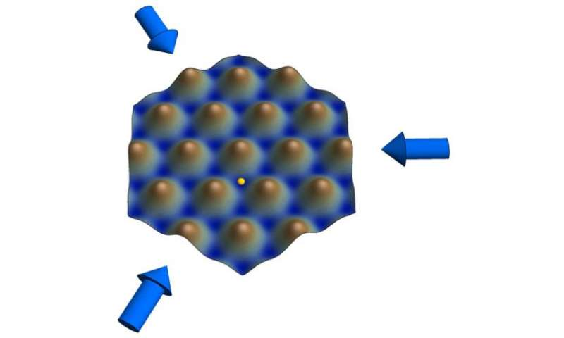 Team realizes an Aharonov-Bohm type interferometer to measure the band topology in graphene type lattices