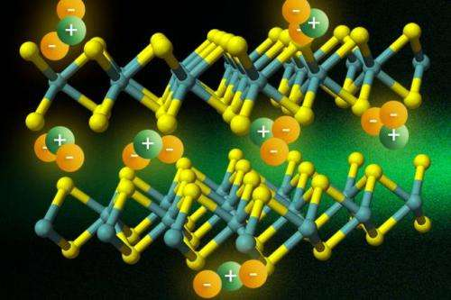Unconventional photoconduction in an atomically thin semiconductor
