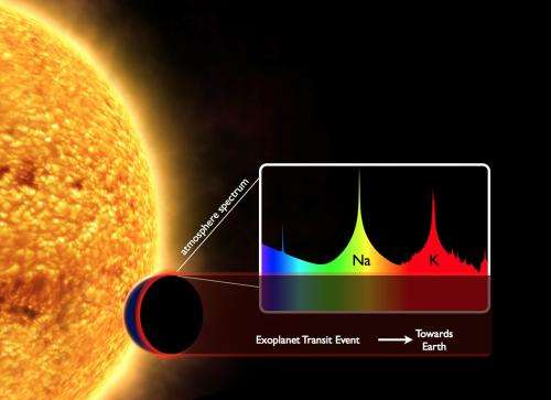 What does the next generation telescope need to detect life?