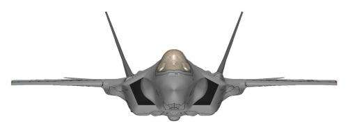 What is a fifth-generation fighter aircraft?