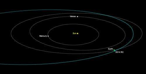 Speed demon asteroid sprints safely past Earth