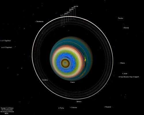 Clues revealed about hidden interior of Uranus