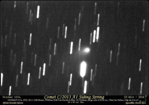 Comet A1 Siding Spring vs Mars—views in space and time