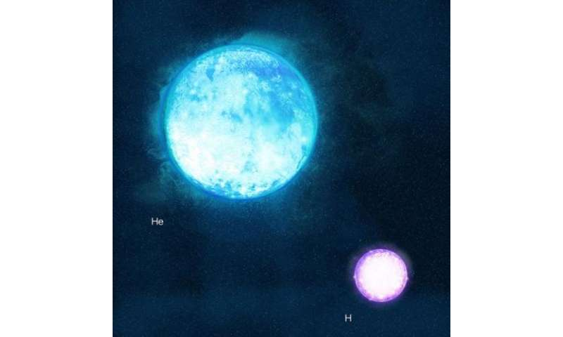 First evidence of a hydrogen-deficient supernova progenitor