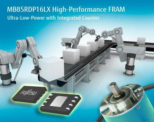High-performance FRAM with integrated counter function slashes energy consumption