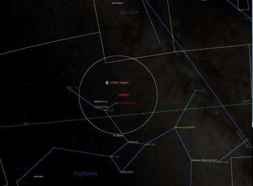NASA seeks Kuiper Belt Objects for New Horizon's post-Pluto mission